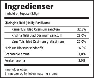 Tin Can Tulsi bringebær fersken ingredienser