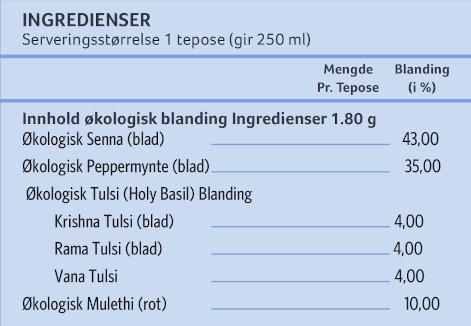 Tulsi Lax ingredients