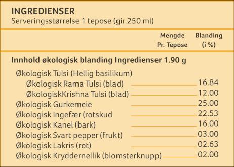Tulsi gurkemeie ingefær