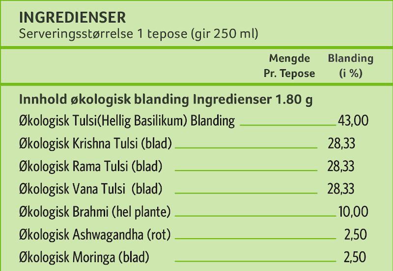 tulsi wellness tea ingredients